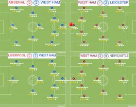 Pre Match Thread   Man City v West Ham